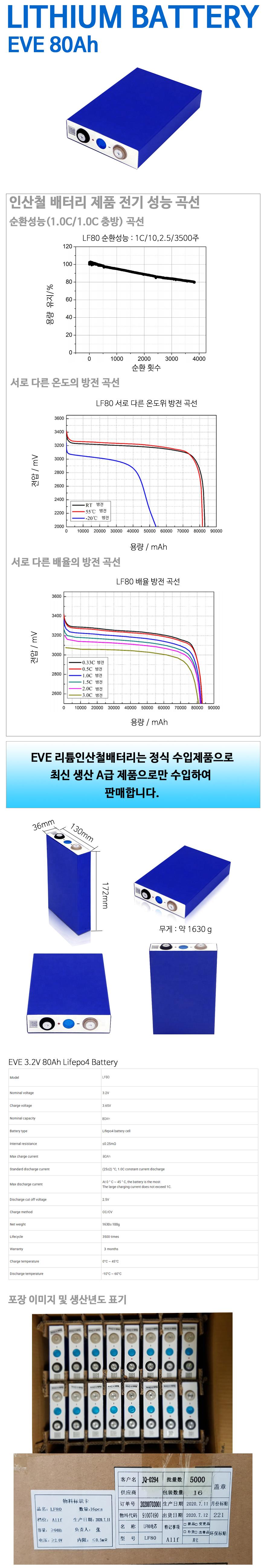 EVE80Ah.jpg