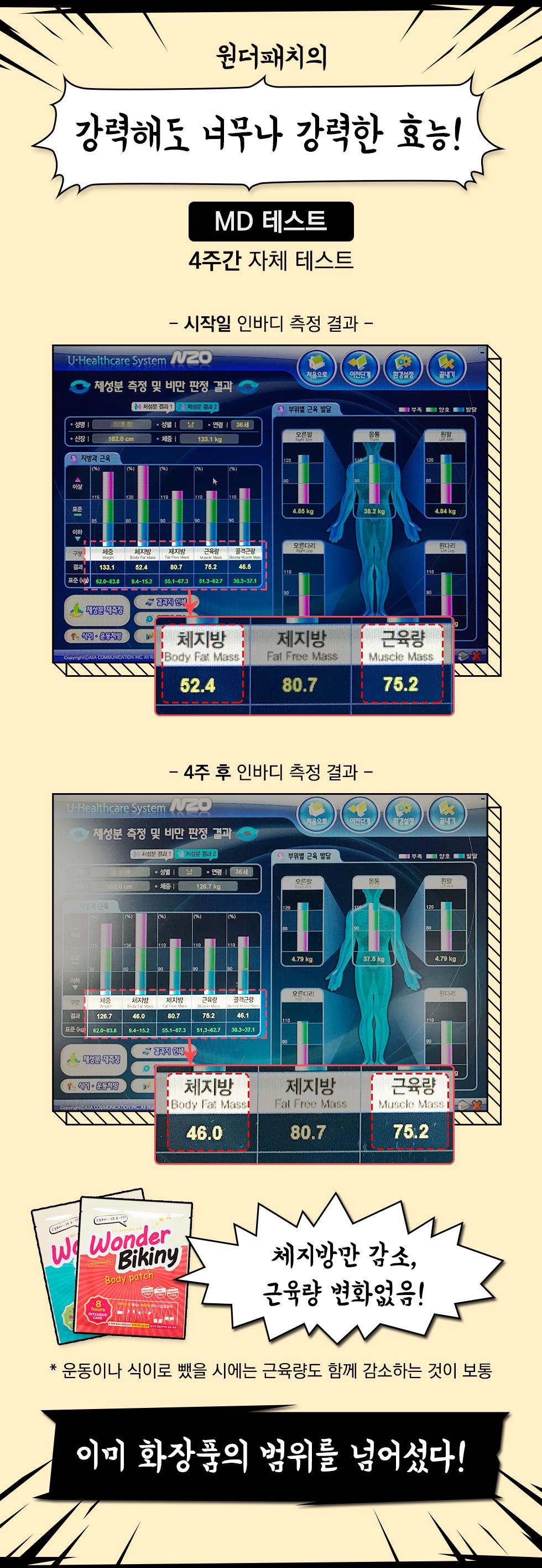 원더스키니 레그패치 1BOX(6팩/3주 완성) - 아이다코스메틱, 18,900원, 바디슬리밍, 바디슬리밍