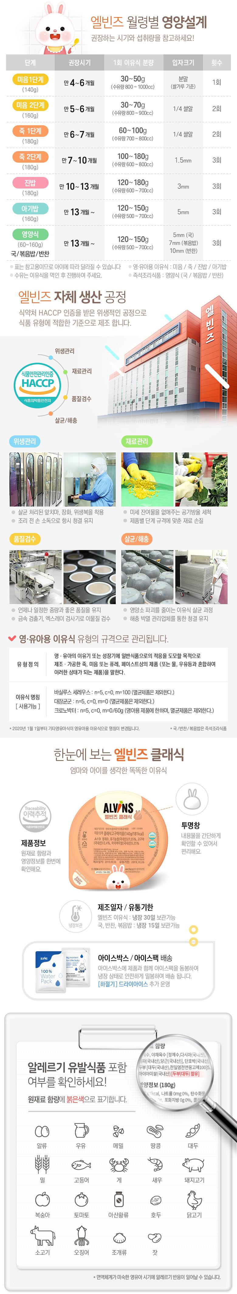 sangdan2.jpg
