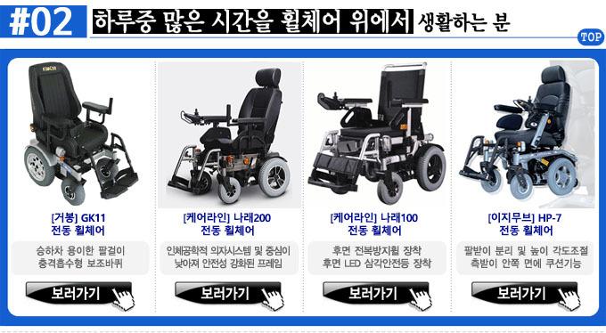 하루중 많은 시간을 휠체어 위에서 생활하는분