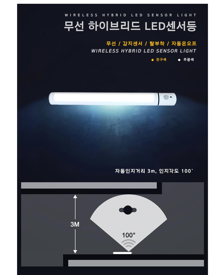 무선 하이브리드 자동점멸 LED센서등 - 이지핏, 14,900원, 포인트조명, 센서조명
