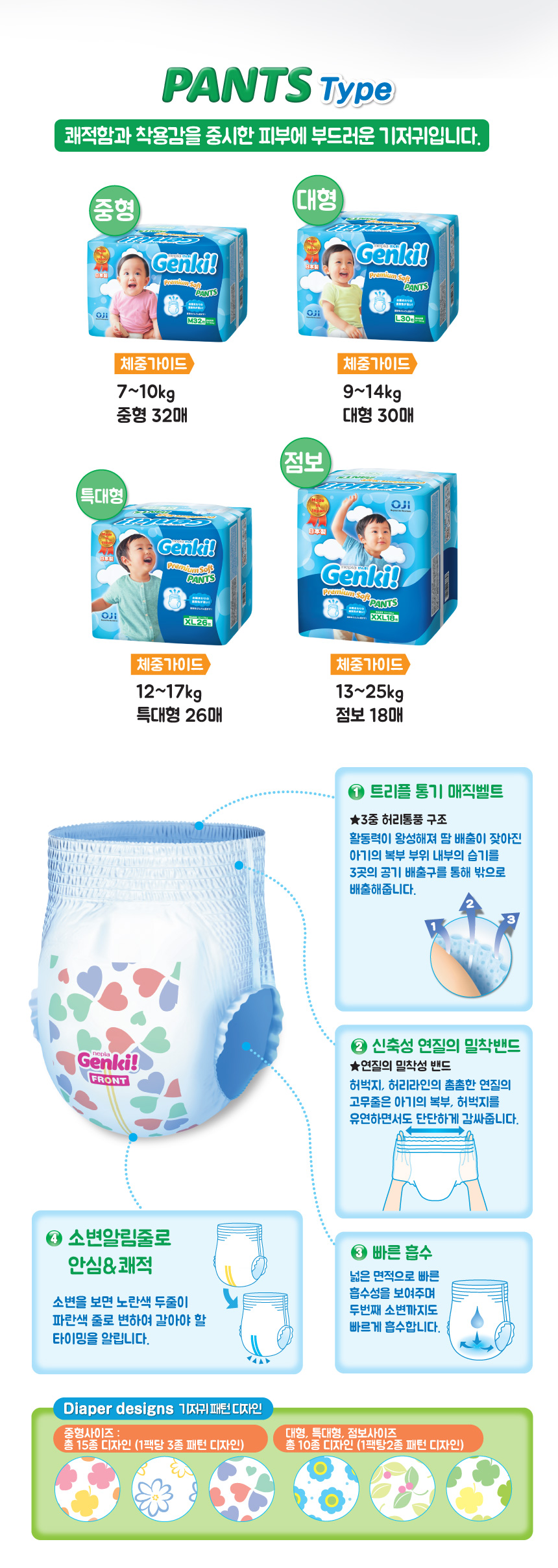 Kenki Premium Soft Diaper 1pack 11street Nepia Genki New Baby Diapers Tape S 72 Seller Information