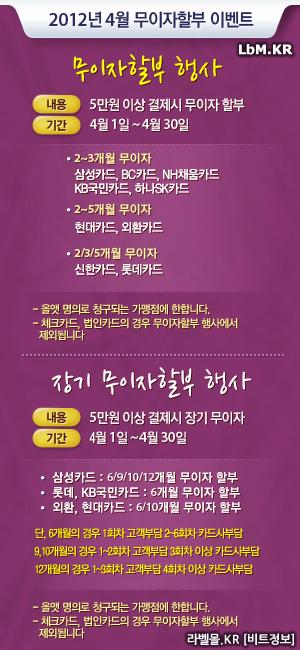 라벨몰 신용카드 무이자 안내 2012년 4월