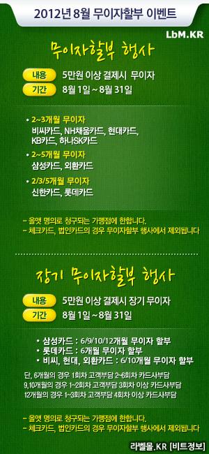 라벨몰 신용카드 무이자 안내 2012년 8월