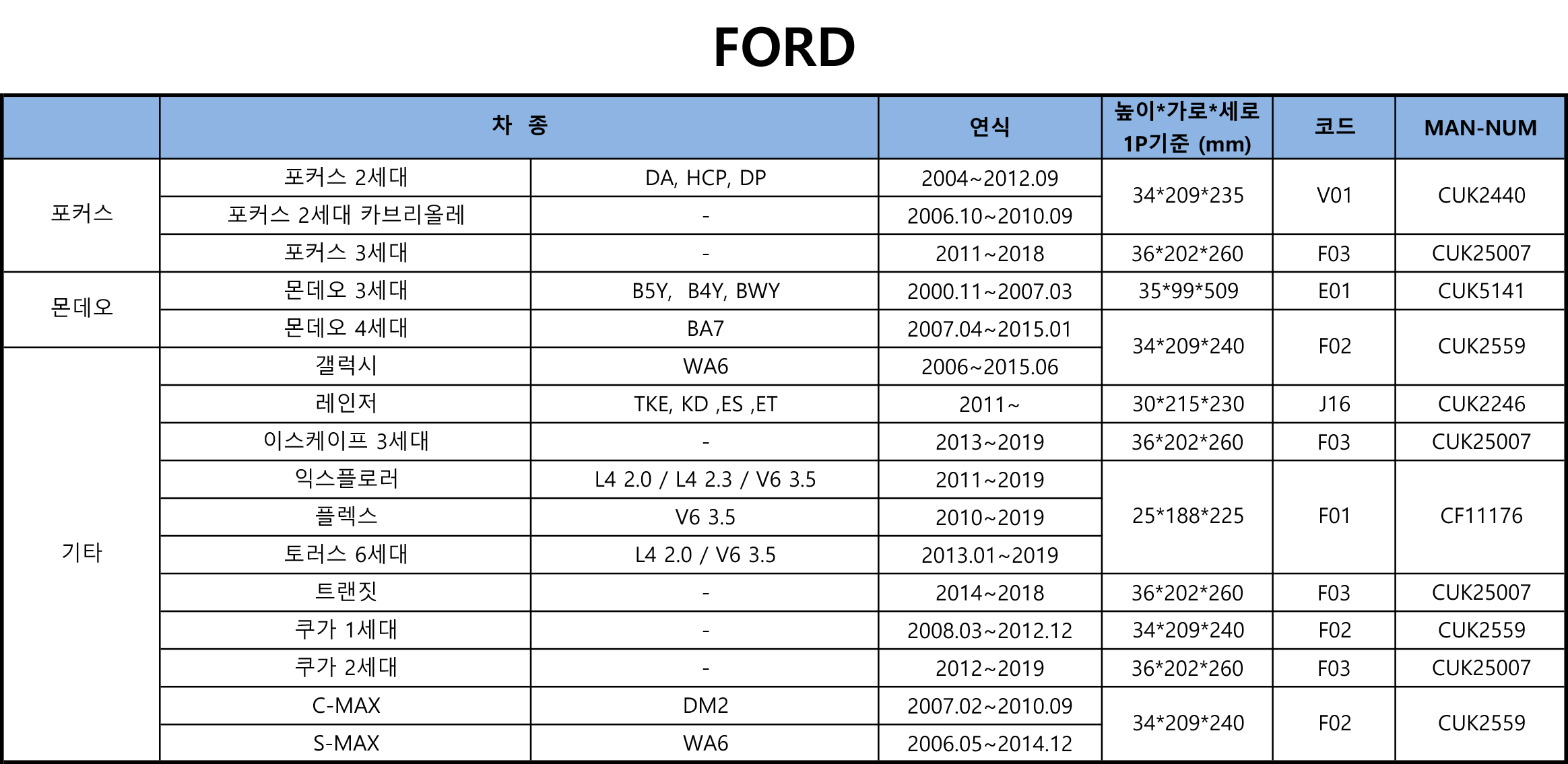 12-FORD.png