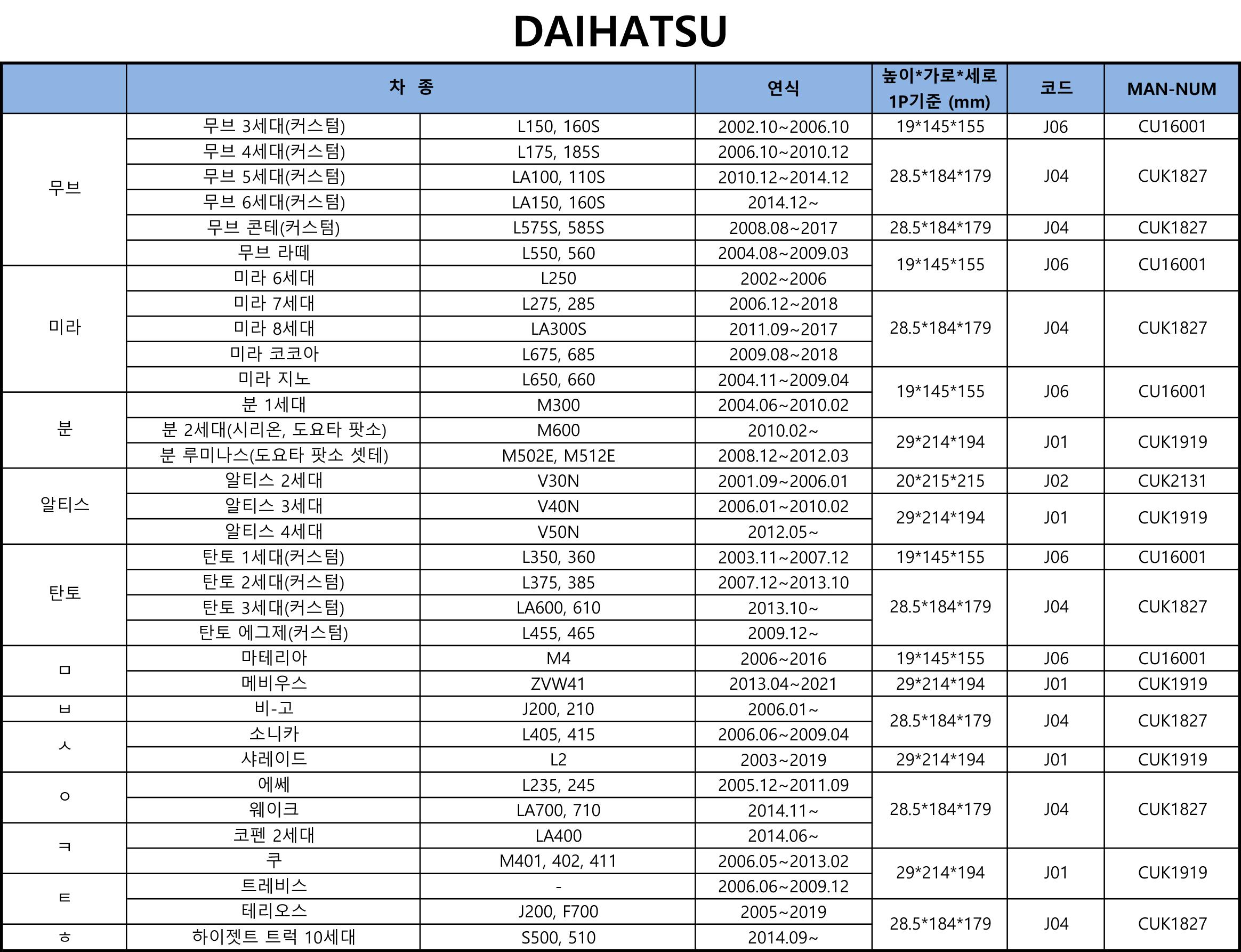15-DAIHATSU.png