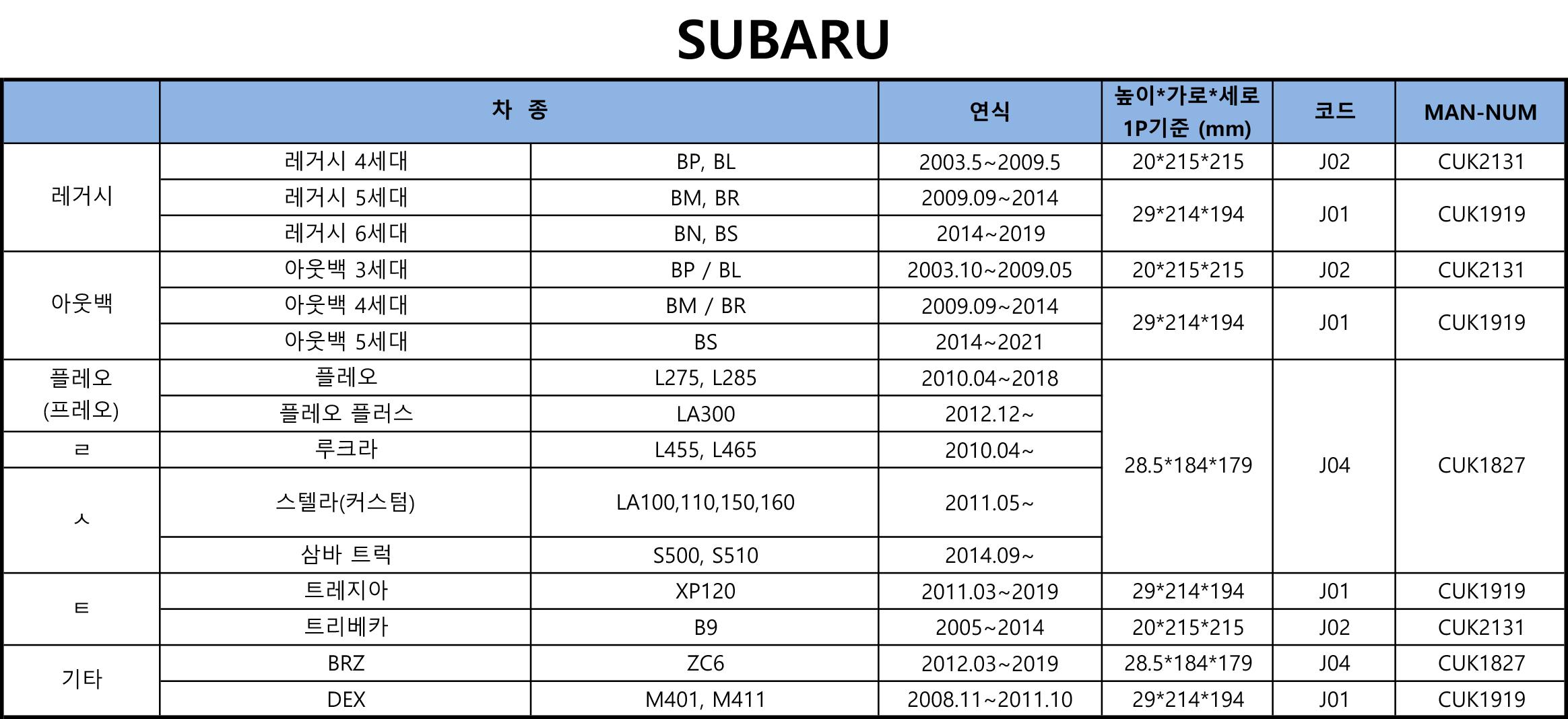 16-SUBARU.png