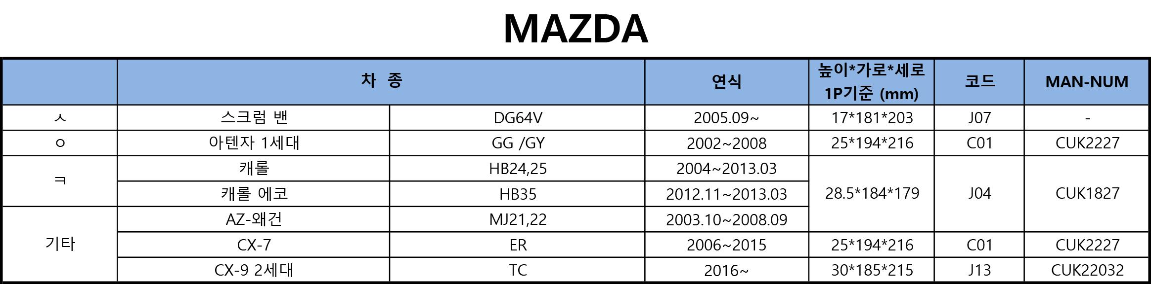17-MAZDA.png