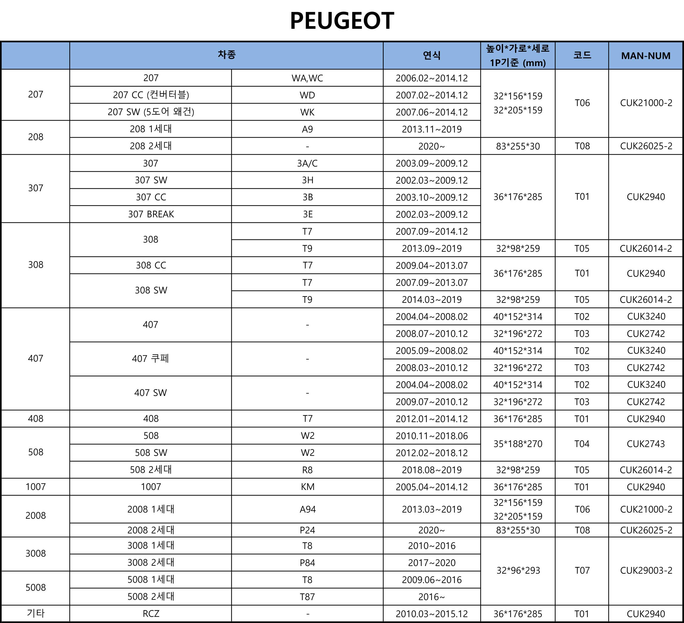 4-PEUGEOT.png