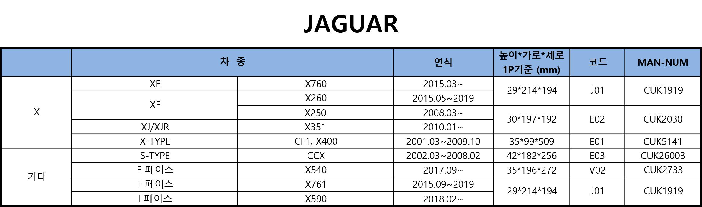5-JAGUAR.png