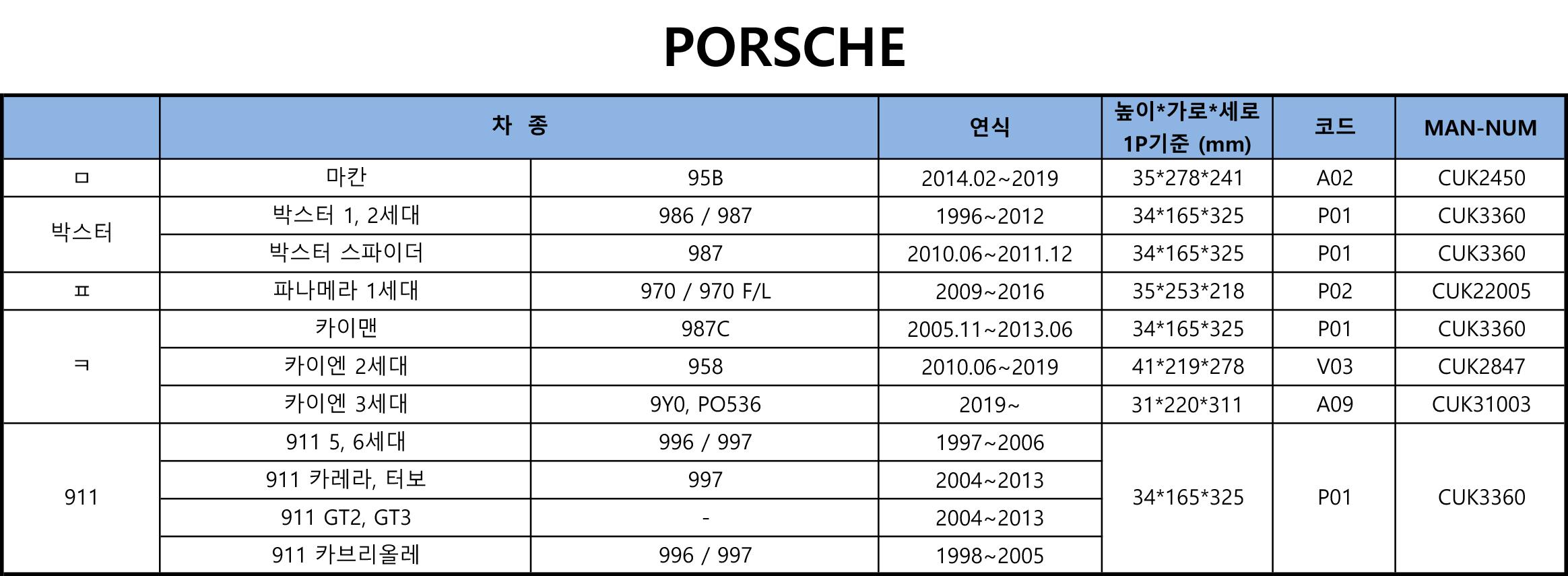 8-PORSHE.png