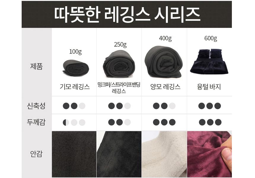 써보니조트라 - 소개