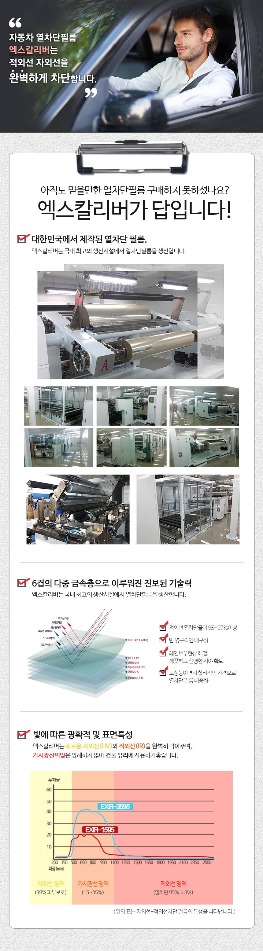 자동차썬팅필름_회사소개