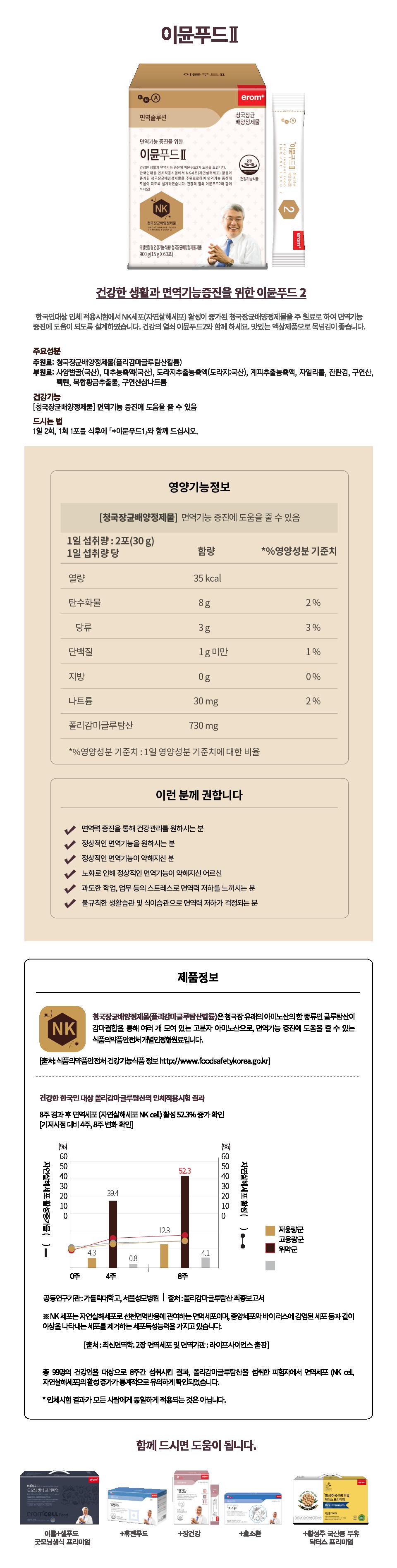 80_%EC%9D%B4%EB%A1%AC%ED%94%8C%EB%9F%AC%EC%8A%A4%20%EC%9D%B4%EB%AE%A8%ED%91%B8%EB%93%9C%EC%84%B8%ED%8A%B8_2.png