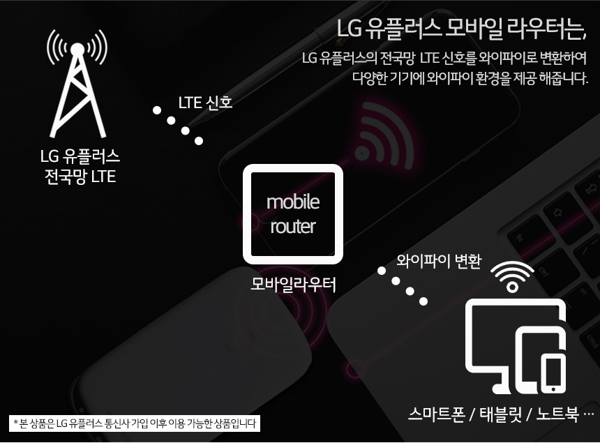 LGU%2B_mobile_router_02.jpg