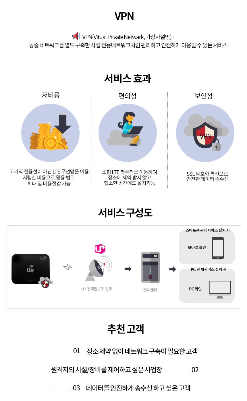 VPN%EC%9E%AC%EC%88%98%EC%A0%95_03.png