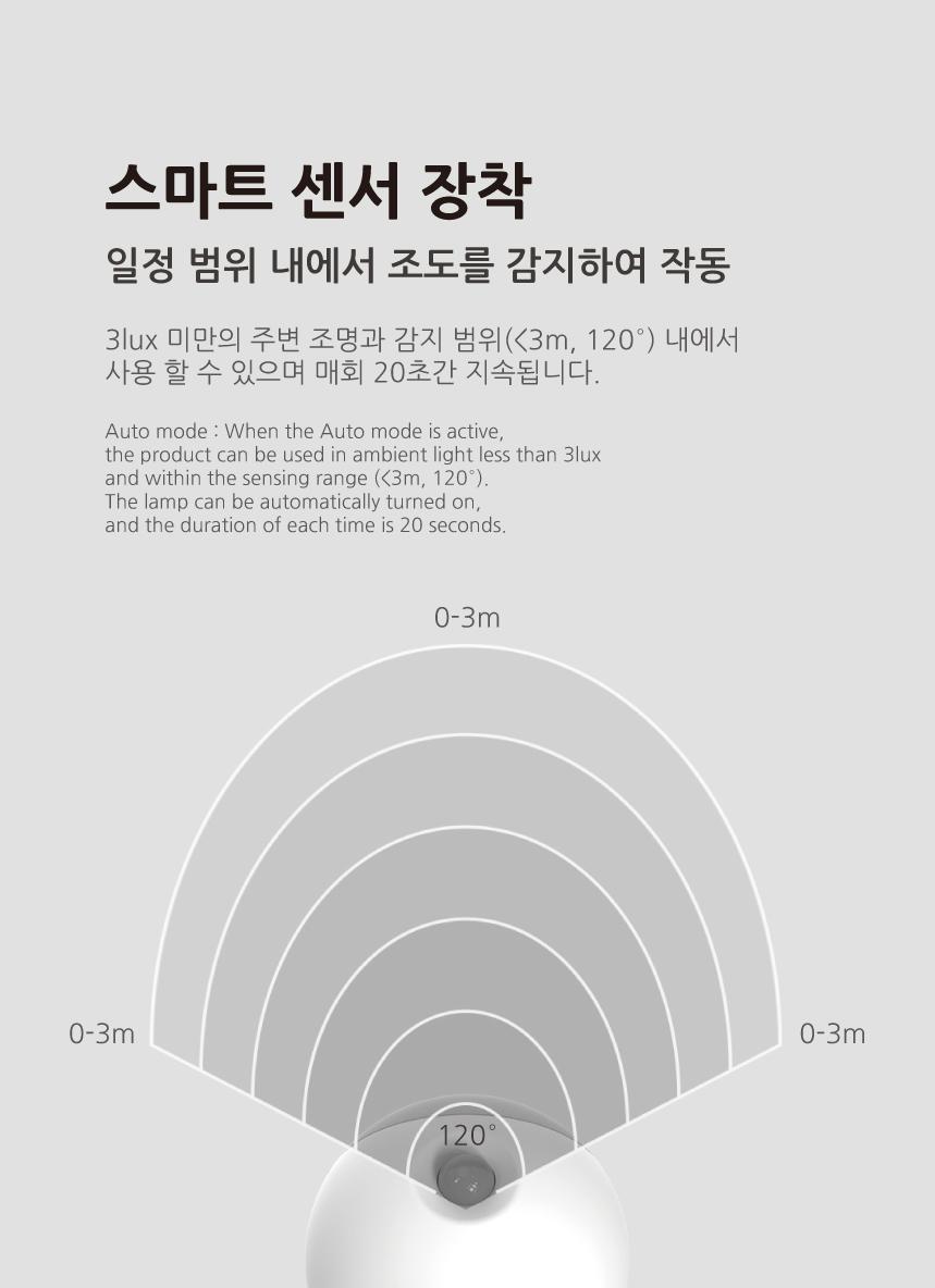 SOTHING 써니 나이트 라이트 하이브리드 무드등 - 소싱, 29,800원, 포인트조명, 센서조명