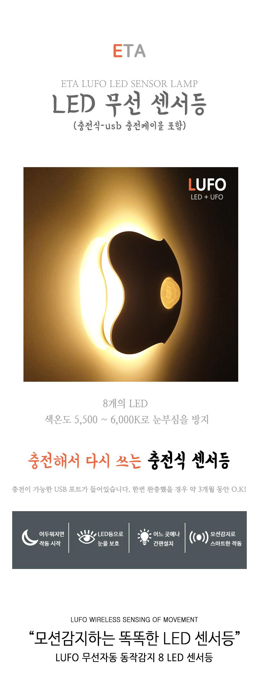 루포 LED 무선 센서등 자동감지 현관등 충전식 센서등 - 쥬빌리라이프, 18,900원, 리빙조명, 벽조명