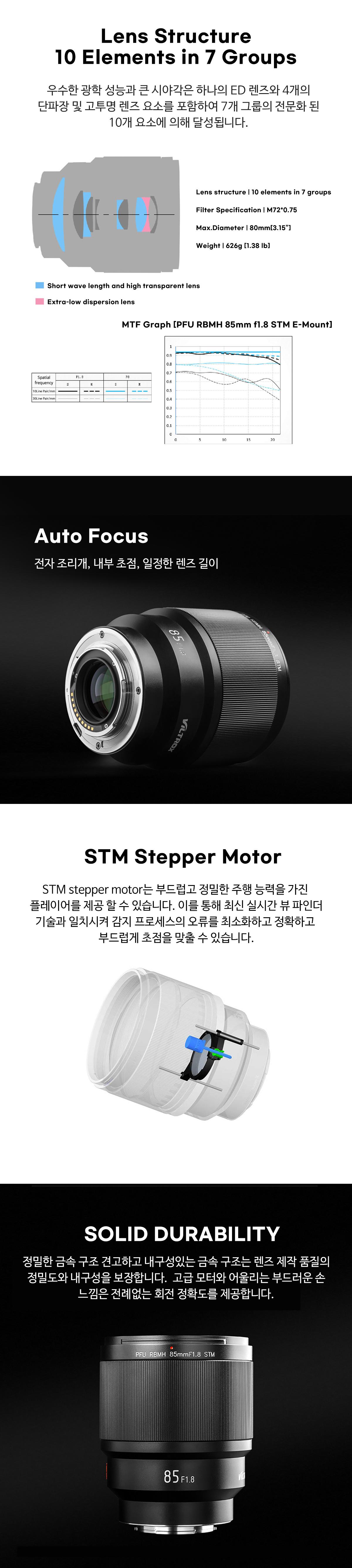 85mm_F1_8_e_mount_02.jpg