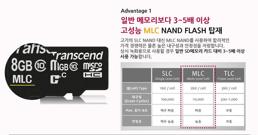 블랙박스메모리카드 블랙박스sd카드 블랙박스 메모리 메모리카드 트랜센드 센디스크