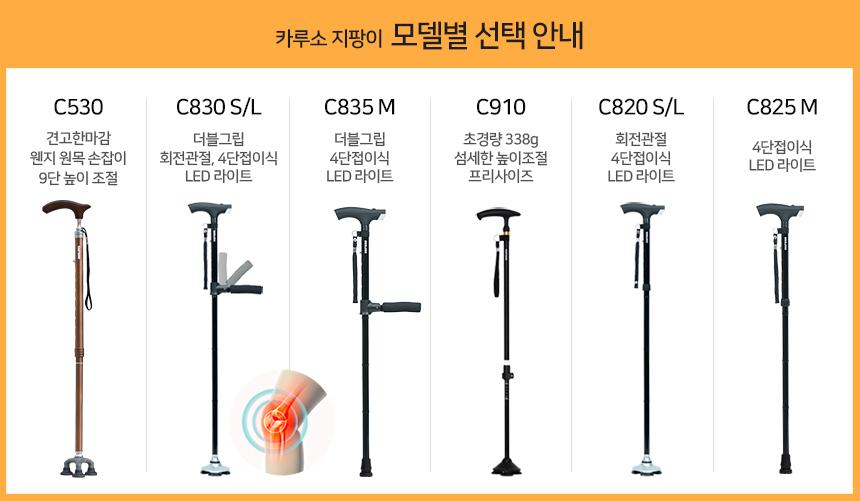 초심닷컴 - 소개