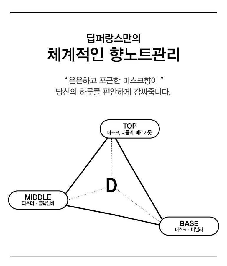진저바바 두피케어 2종(샴푸500g+헤어트리트먼트) - 딥퍼랑스, 49,600원, 헤어케어, 샴푸/린스