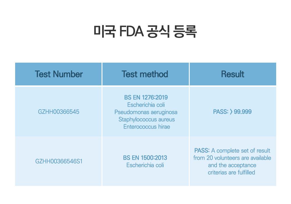 %EB%AF%B8%EA%B5%AD-FDA-%EA%B3%B5%EC%8B%9D-%EB%93%B1%EB%A1%9D_1.jpg
