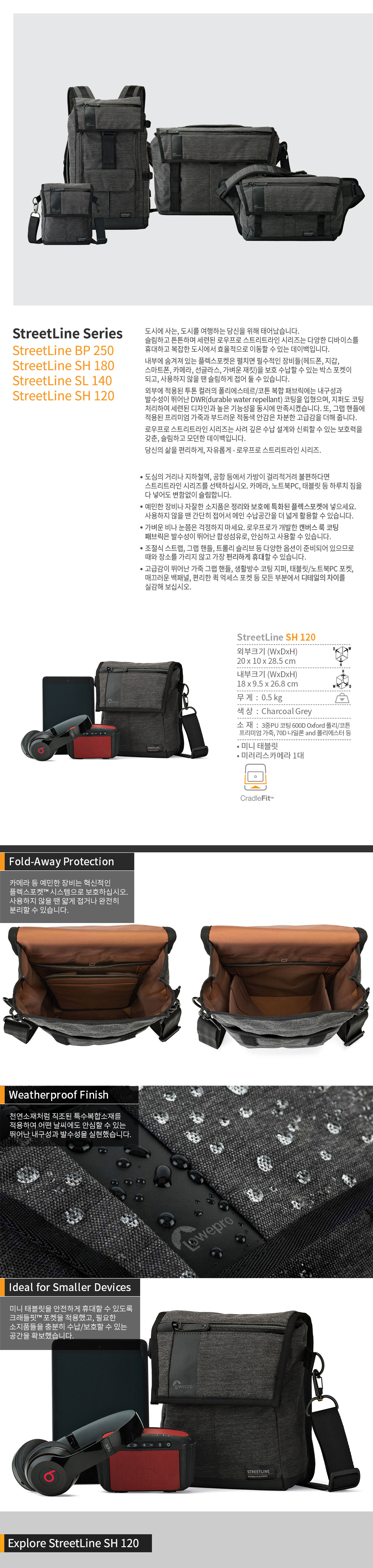 Lowepro Streetline Sh 120 Series Product Video